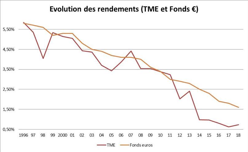 Fonds-euro-1